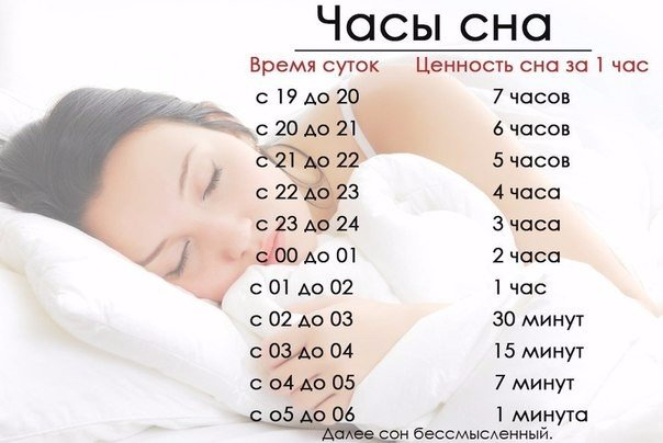 Пользуясь этой таблицей, определите сумму - Сибирское здоровье